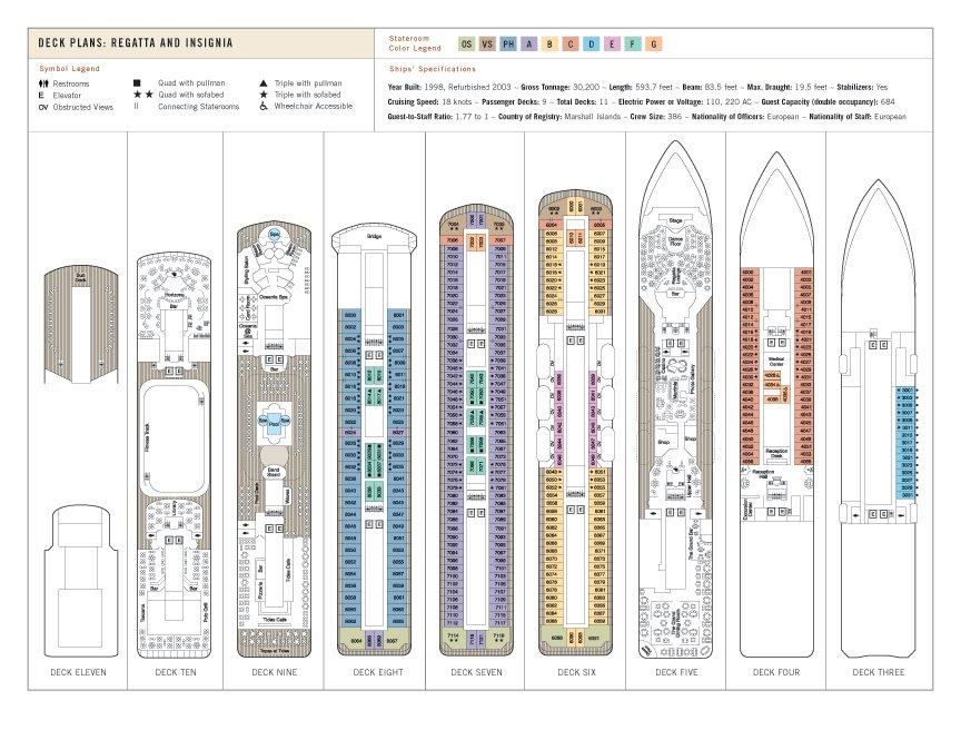 Regatta-and-insignia-Ship-deck-plan