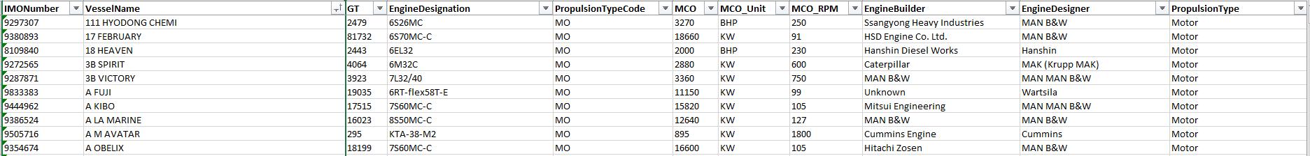 Download csv Vessel Engine Type database